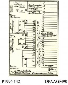 Photograph, black and white, showing a plan of unknown church fittings, Alton, Hampshire, 1815